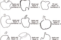 """Hầu hết mọi người không nhớ nổi logo """"táo cắn dở"""" của  Apple"""