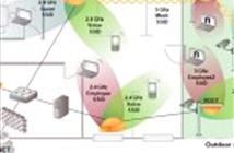 Hệ thống Wifi cho DN: Làm sao để vừa tối ưu nguồn lực, vừa quản lý tập trung và bảo mật?