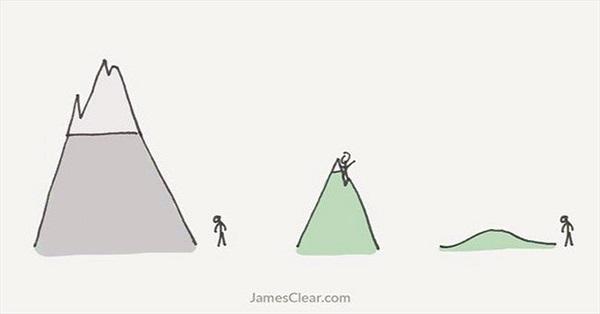 Quy luật lý giải vì sao đôi khi ta nói mình muốn đạt được điều gì đó nhưng vài ngày sau lại bỏ cuộc