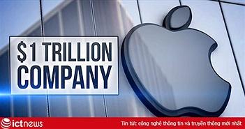 Apple giành lại vị thế công ty nghìn tỷ USD sau màn ra mắt iPhone 11