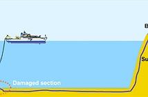 Tuyến cáp nào có thể thay cho AAG khi sự cố?