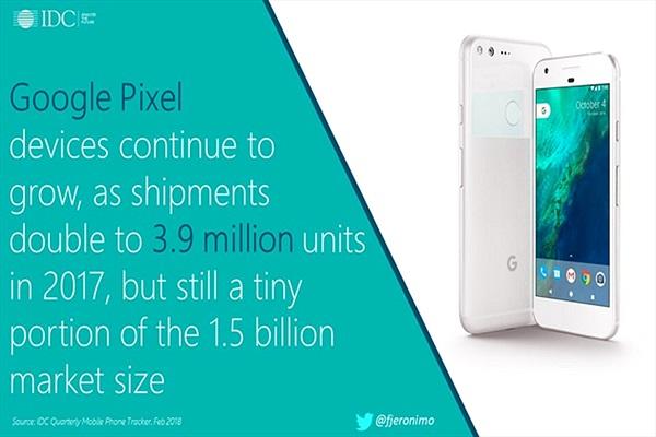 IDC: điện thoại Google Pixel, Essential bán chậm trong năm 2017