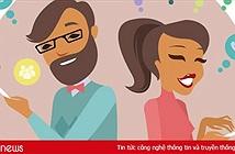 Kaspersky: Lạm dụng điện thoại có thể khiến các cặp đôi tranh cãi