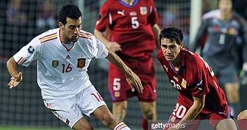 Đoán kết quả Tây Ban Nha - Séc để nhận đầu thu HD  xem miễn phí EURO 2016