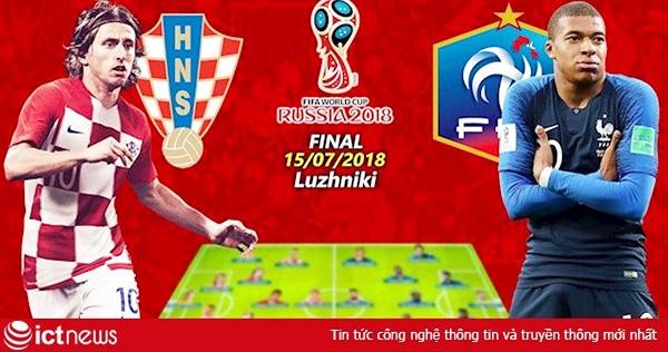 Chung kết Pháp vs Croatia: Cộng đồng mạng dự đoán Croatia vô địch World Cup 2018