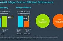 Chip Exynos 1080 đánh bại Snapdragon 865+ trong bài kiểm tra GPU