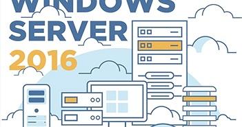 Windows Server 2016: Đột phá về bảo mật đám mây