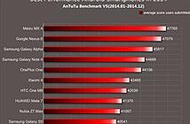 Meizu MX4 là máy Android có hiệu năng cao nhất năm 2014
