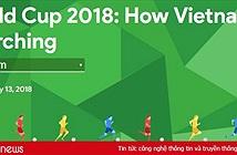 Chủ đề nào được người Việt quan tâm ngang ngửa World Cup?