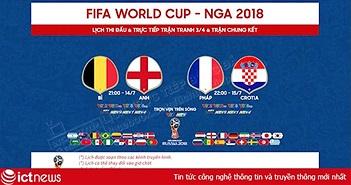 Đoán tỷ sốtrận chung kết giữa Pháp vs Croatia trúng Smart TV Premium và đầu thu VNPT Smart Box 2
