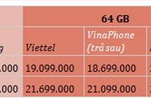 iPhone 6 chính hãng có mã VN/A, Việt hóa hoàn toàn