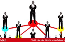 Nhận diện công ty bán hàng đa cấp bất chính qua website Bộ Công Thương