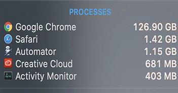 """Mở 6000 tab cùng lúc, Google Chrome """"ngốn"""" hết... 1.5TB RAM của Mac Pro"""