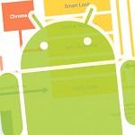 Hàng loạt lỗ hổng bảo mật tồn tại trên nhiều thiết bị chạy Android