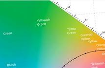 [Học chụp ảnh] Lý thuyết về màu sắc - Tìm hiểu màu sắc từ nguồn sáng & cân bằng trắng của máy ảnh