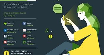 Top game, ứng dụng, phim được tải nhiều nhất trên Google Play 2014