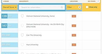 Hai đại học Việt Nam lọt top 150 đại học tốt nhất châu Á