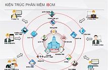 iBom - giải pháp Điều hành doanh nghiệp và Quản lý thi công Công trình