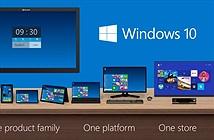 Microsoft không còn quan tâm tới Windows