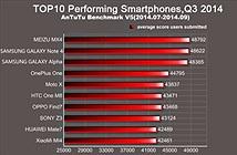Galaxy Note 4 bị smartphone Trung Quốc vượt điểm hiệu năng Antutu