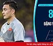 Chấm điểm tuyển Việt Nam tại AFF Cup: Quang Hải, Đình Trọng hay nhất