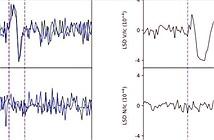 Sửng sốt từ trường phát ra từ trong hai ngôi sao nóng
