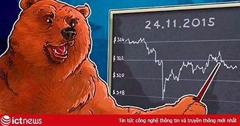 Khối lượng giao dịch trên Bitcoin blockchain cho thấy giá Bitcoin có thể tiếp tục giảm