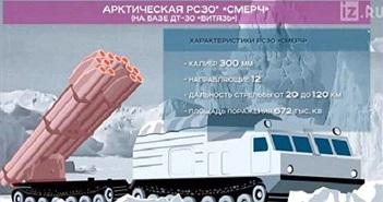 Kinh ngạc pháo phản lực Nga có thể bơi trên mặt biển