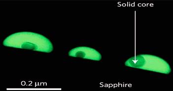 Lần đầu tiên tạo ra được một loại chất liệu nano vừa ở thể lỏng, vừa ở thể rắn