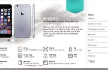 iPhone 6 và Zenfone 5 là smartphone tốt nhất tháng 9
