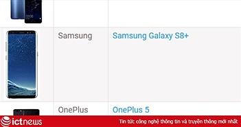 """5 smartphone RAM """"khủng"""" nhất thị trường hiện nay"""