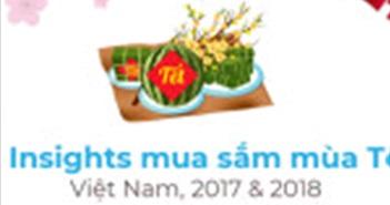 AppsFlyer: Công bố hoạt động marketing cho ứng dụng mua sắm Tết tại Việt Nam