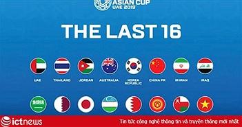 Lịch trực tiếp vòng 1/8 Asian Cup 2019 trên truyền hình