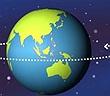Vì sao Trái đất quay?