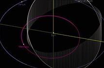Sửng sốt tiểu hành tinh lạ quay quanh Mặt trời mất 165 ngày