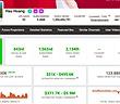 Hậu Hoàng tiết lộ thu nhập 'khủng' từ kênh YouTube tỉ views