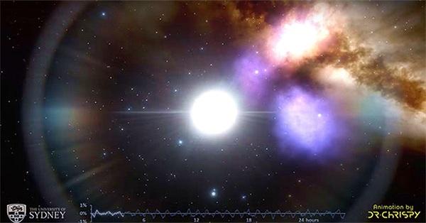 """Lần đầu tiên khám phá ra """"nhịp tim"""" của ngôi sao bí ẩn"""