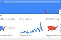 Hướng dẫn xem xu hướng Google Trends phiên bản mới