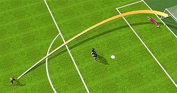 Hiệu ứng tạo nên cú sút xoáy trong bóng đá