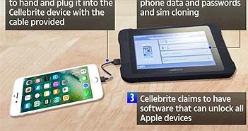 Cảnh báo: Người dùng iPhone cần cẩn trọng với thiết bị này để tránh lộ dữ liệu trên máy
