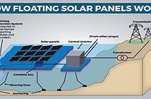 Đây chính là biện pháp tốt nhất để triển khai điện mặt trời nếu diện tích đất trống không có nhiều