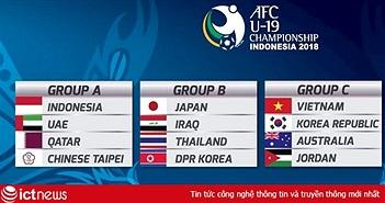 Lịch thi đấu vòng bảng U19 Châu Á khai mạc hôm nay