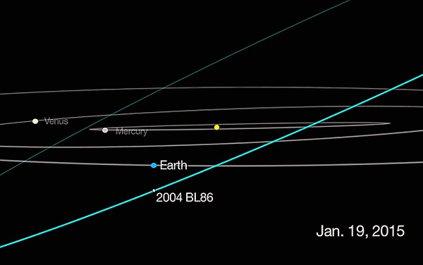 Thiên thạch khổng lồ sắp sượt qua Trái đất với vận tốc khủng khiếp