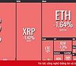 Giá Bitcoin hôm nay 19/1: Thị trường tiền mã hóa đỏ rực, Bitcoin liên tục lao dốc