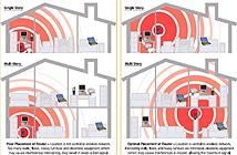 Cải thiện tín hiệu Wi-Fi trong gia đình