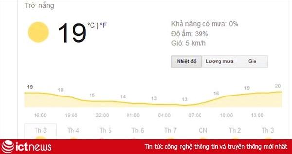 Dự báo thời tiết ngày 19/2: Hà Nội chuyển sang mưa vào chiều tối