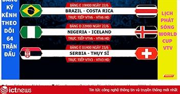 Bộ TT&TT vào cuộc hỗ trợ VTV xử lý vi phạm bản quyền World Cup 2018