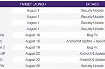 Google sẽ phát hành Android 7.0 Nougat vào tuần tới