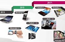 LG sẽ cung cấp màn hình gấp số lượng lớn cho đối tác bí ẩn