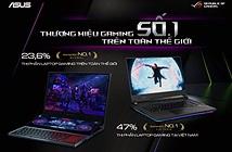 ASUS và ASUS Republic of Gamers chiếm lĩnh vị trí số 1 thị phần laptop gaming toàn cầu